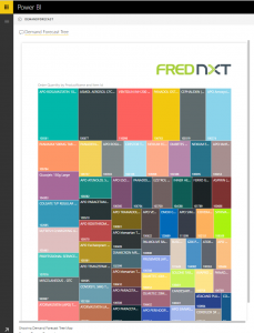demand treemap